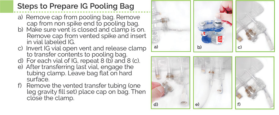 Steps to Prepare IG Pooling Bags